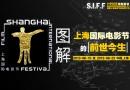 影节齐乐娱乐聚焦:图解上海国际电影节的前世今生