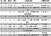 解读《冰雪奇缘》日本16周连冠:为女性释放压力