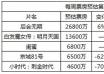"""票房预估:""""魔女""""空降七夕 """"后会""""""""时代""""领风骚"""