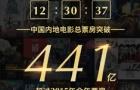 刀光剑影,电影江湖:2016圈内大事你都造吗?