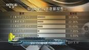 5月11日中国电影市场报告 《摔跤吧!爸爸》票房逆袭