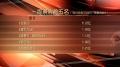一周电影数据出炉 《战狼2》以6.22亿票房登顶