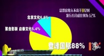 """《战狼2》8亿保底提前""""上岸"""" 威尼斯电影节落幕"""