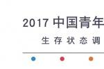 全面!2017中国青年沙龙网上娱乐沙龙网上娱乐生存状态调查报告