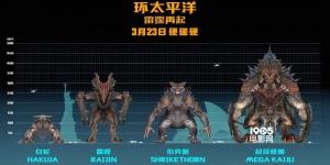 《环太平洋:雷霆再起》曝新特辑 怪兽档案首公开