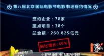 北影节电影市场再创佳绩 漫威空降上海成粉丝噩梦