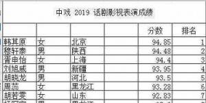 中戏2019艺考专业成绩新鲜出炉 蒋依依排名第15