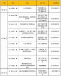 第九届北京国际电影节北京市场特约活动日程公布