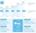 合作更紧密交流更深入 上海电影节扩大朋友圈