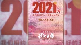 国内首部战疫纪录电影《武汉日夜》票房突破2021万