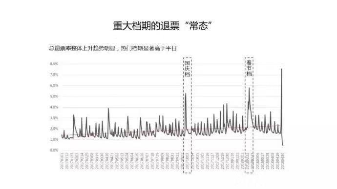 """600亿!又一次证明中国电影市场没有""""不可能"""""""