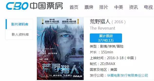 中国资本植入奥斯卡最佳影片,背后还有这些故事