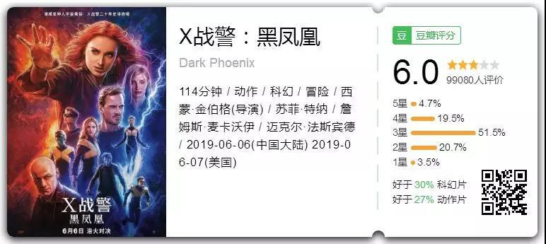 一部烂过一部?中国市场不是好莱坞续集片提款机