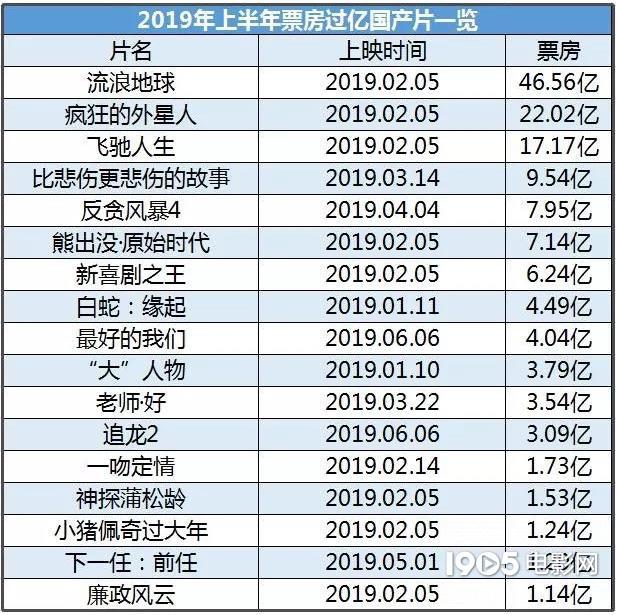 《扫毒2》票房破9亿,超30部香港电影在将来等你