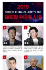 福布斯中国发布100名人榜 吴京黄渤胡歌位列前三