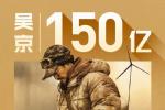 百亿影人第一名!吴京主演电影累计票房超150亿