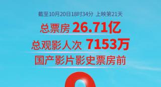 《中国机长》票房超《速8》 跻身中国影史前十