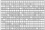 由周冬雨、易烊千玺主演的电影《少年的你》上映14天,票房已达到12.46亿。近日,片方曝光了戏中角色陈念20年后的一封信,即高考作文。