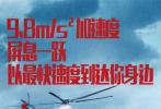 首部聚焦海上救援题材的华语电影《紧急救援》12月6日发布守护主题海报,海报用精准数字解读救援过程的艰辛和救援现场的艰险,展现了救援小队敢于出生入死捍卫生命的勇气和无畏。
