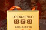 2019中国电影票房突破600亿元 比去年提前24天