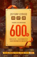 2019中國電影票房突破600億元 比去年提前24天