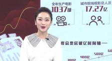 """2019年中国电影交出""""成绩单"""" 金球奖颁奖礼重要奖项冷门不断"""