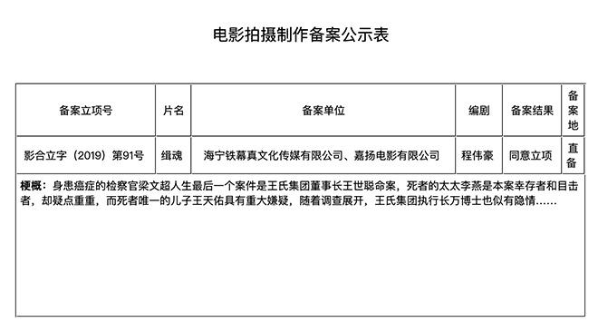 犯罪悬疑片《缉魂》正式立项 张震或将出演检察官