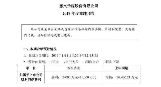 上市影企2019年度业绩盘点 光线、芒果领跑盈利榜
