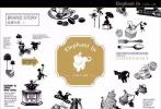 日,有网友向迪士尼举报肖战曾设计的咖啡馆,涉嫌抄袭迪士尼经典动画《小飞象》的形象。网上也晒出了肖战设计的咖啡馆及粉丝盈利产品和小飞象形象的对比照,极高的相似度引发热议。