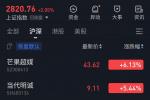 慈文等影视股上涨 财经人士:政策利好消息助推