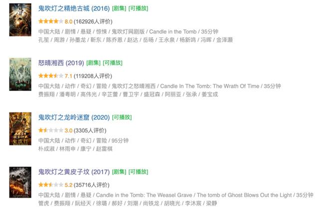 上海百姓网:《龙岭迷窟》凭什么在国产剧中开年评价最高? 第3张