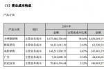 《爱情公寓5》助力华策营收26亿 多影片等待上映