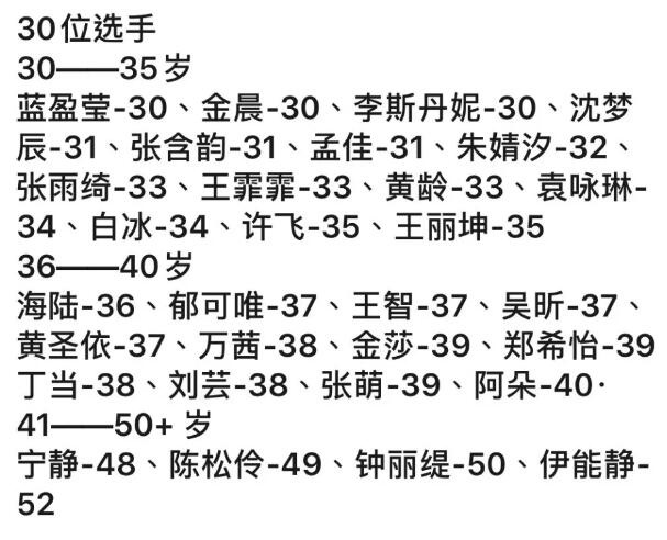 """哈尔滨新闻网专题:乘风破浪照样兴风作浪?细数""""姐姐""""综艺的秘密 第2张"""