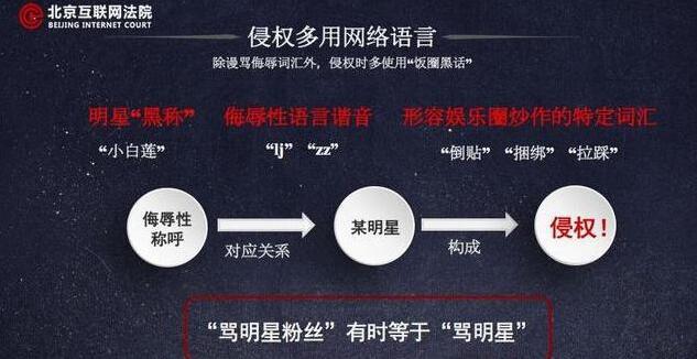 伊春论坛:饭圈怪象为何愈演愈烈?青少年需要正面的指导 第2张