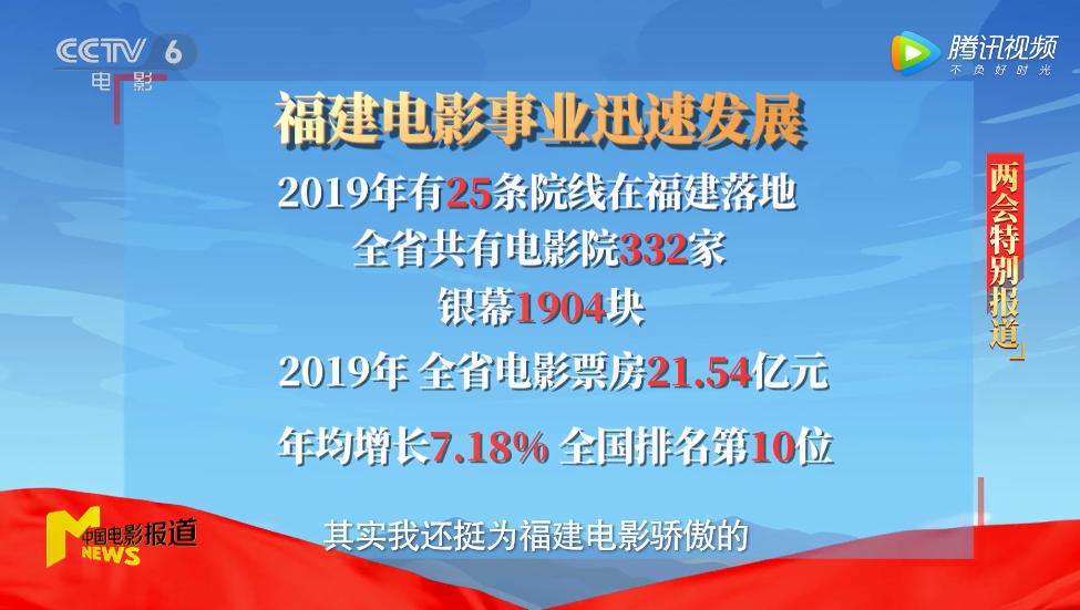 """勇者胜体育:两会特别报道""""我爱家乡"""" 福建两年票房破20亿! 第18张"""