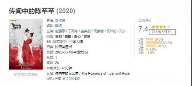 allbet注册:意外爆火的《陈芊芊》 给原创剧带来了什么活力? 第2张