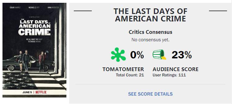 翻车!《美国最后一宗罪案》烂番茄0分全差评