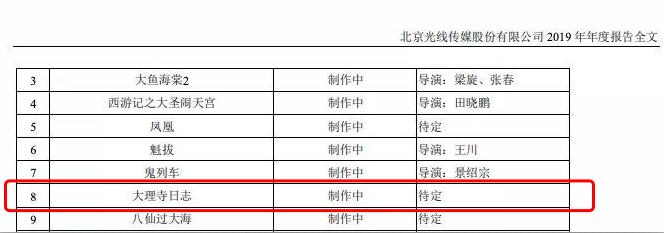 联博开奖网:《大理寺日志》筹备续集 你体贴的国漫动态来了 第4张