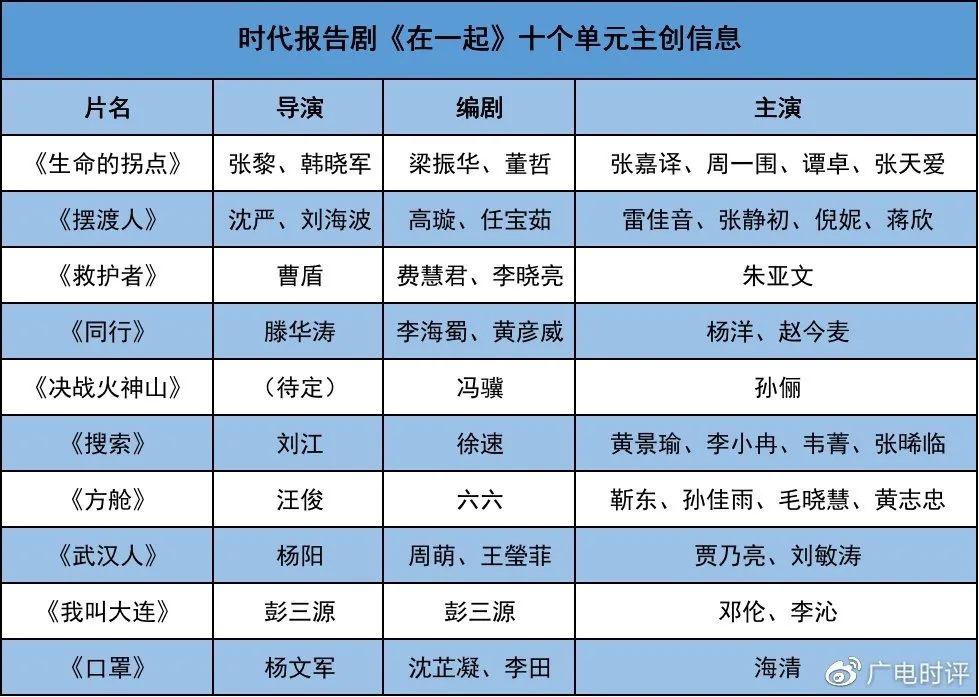 联博接口:黄晓明雷佳音张若昀钟汉良的新剧,团体开机! 第10张