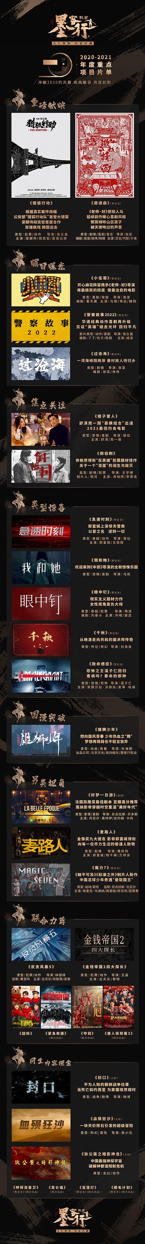 allbet开户:除了《猎狐行动》,未来另有这么多好电影将上映 第6张