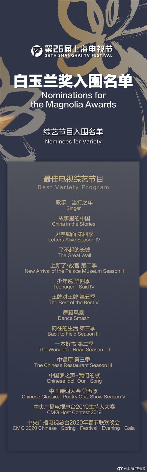 allbet代理:白玉兰入围名单出炉 雷佳音张若昀角逐最佳男主角 第7张