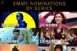 第72届艾美奖提名名单揭晓 《守望者》获26提领跑
