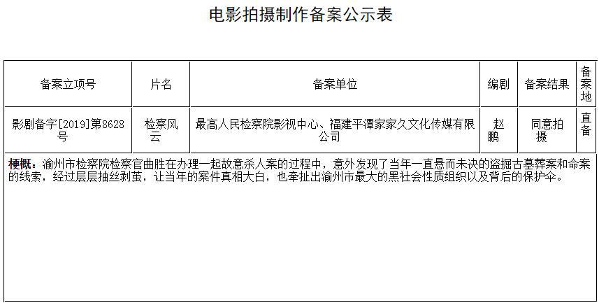 麦兆辉《检察风云》正式立项 白百何王千源加盟