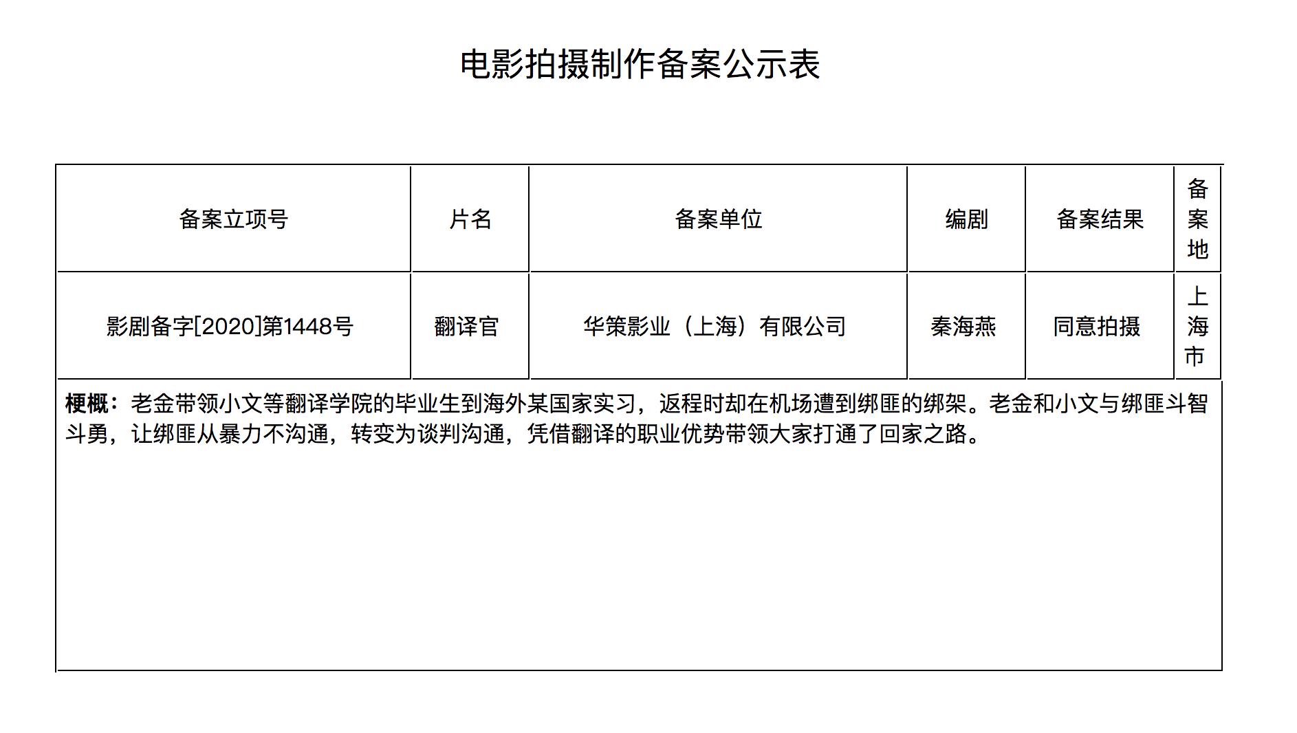 影版《翻译官》立项 杨幂和黄轩曾主演电视剧版