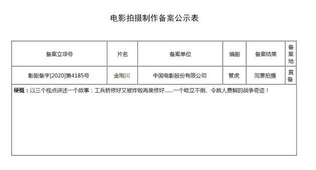管虎新作《金刚川》立项 主演吴京已赴辽宁拍摄