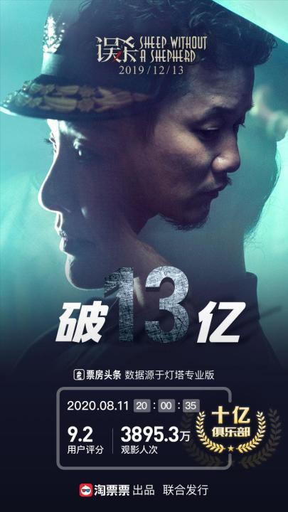allbet gaming下载:肖央《误杀》重映又火了一把!票房累计破13亿 第1张