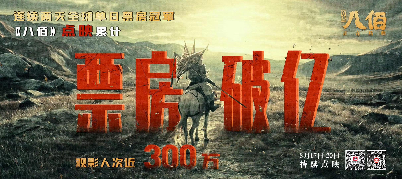 《八佰》点映票房破亿 成复工后首部破亿国产新片