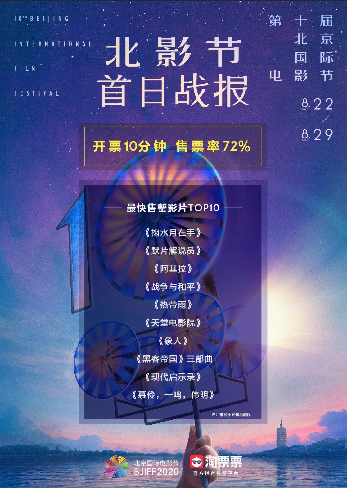 欧博备用网址:拼手速!北影节北京展映开票,十分钟售票率72%