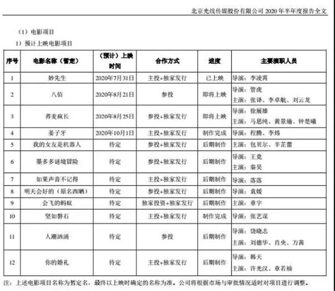 allbet网址:68家影视公司迎大考 2020国庆档能否再创新高? 第5张