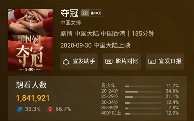 allbet网址:68家影视公司迎大考 2020国庆档能否再创新高? 第10张